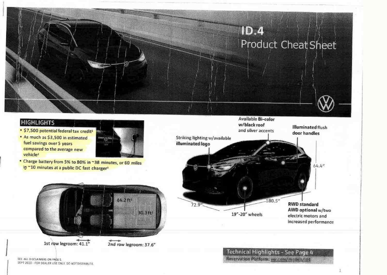 Из утечки документов Volkswagen видит в RAV4 и CR-V конкурентов для своего электрического ID.4